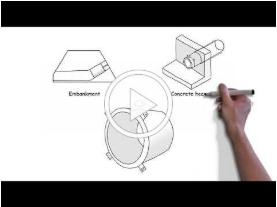 end-insert flowmeter explainer